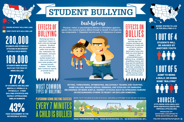 Back To School Bullying Reminder