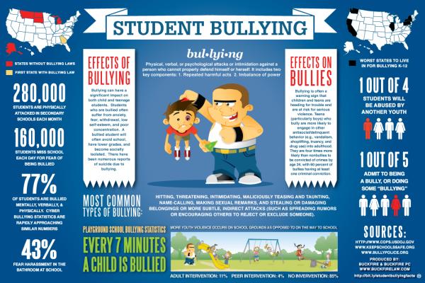 Back To School BullyingReminder
